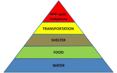 The Unstable Pyramid of Needs